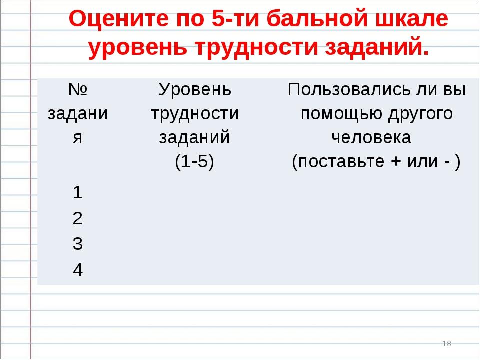 Оцените по 5-ти бальной шкале уровень трудности заданий. * № заданияУровень...