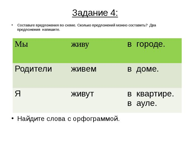 Задание 4: Составьте предложения по схеме. Сколько предложений можно составит...