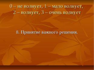 0 – не волнует, 1 – мало волнует, 2 – волнует, 3 – очень волнует 8. Принятие