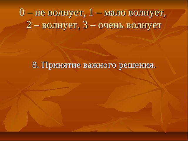 0 – не волнует, 1 – мало волнует, 2 – волнует, 3 – очень волнует 8. Принятие...