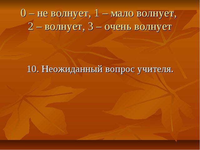 0 – не волнует, 1 – мало волнует, 2 – волнует, 3 – очень волнует 10. Неожидан...