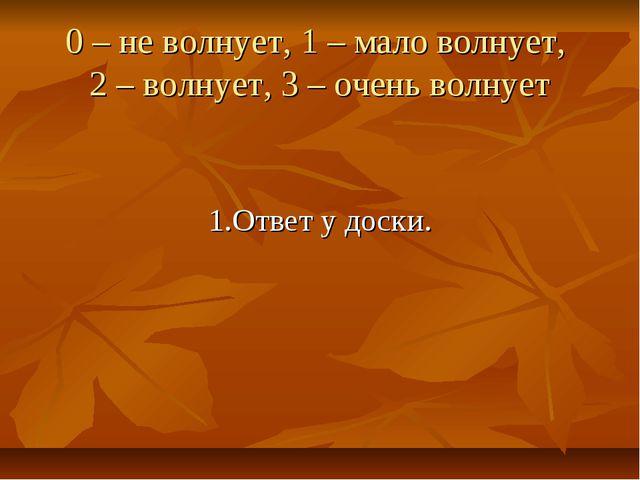 0 – не волнует, 1 – мало волнует, 2 – волнует, 3 – очень волнует 1.Ответ у д...