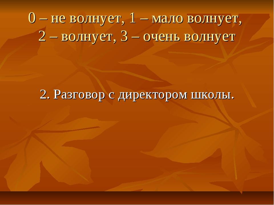 0 – не волнует, 1 – мало волнует, 2 – волнует, 3 – очень волнует 2. Разговор...