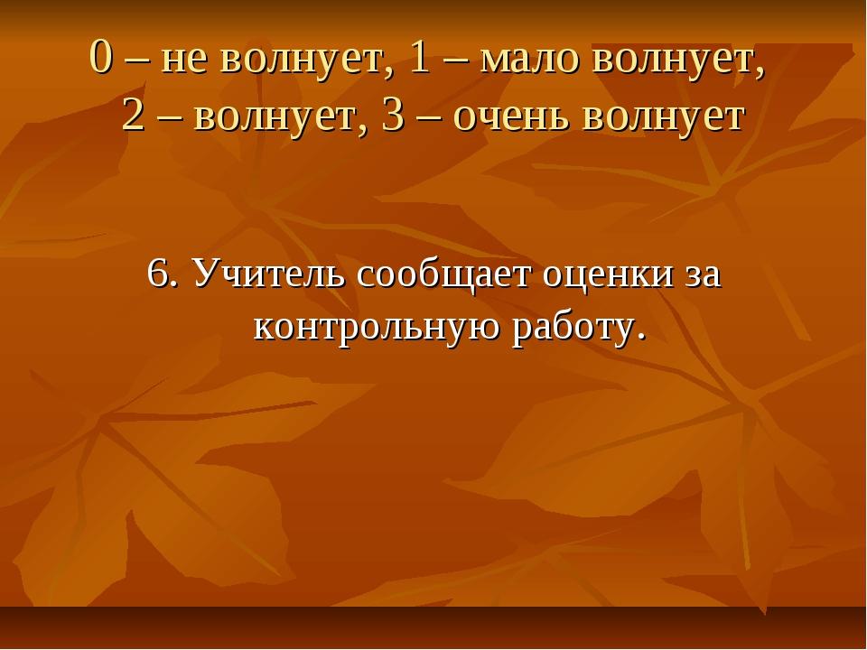 0 – не волнует, 1 – мало волнует, 2 – волнует, 3 – очень волнует 6. Учитель с...