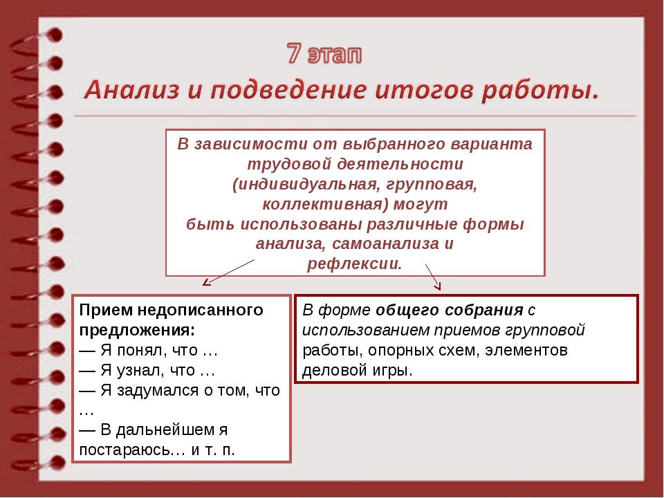 В зависимости от выбранного варианта трудовой деятельности (индивидуальная, г...