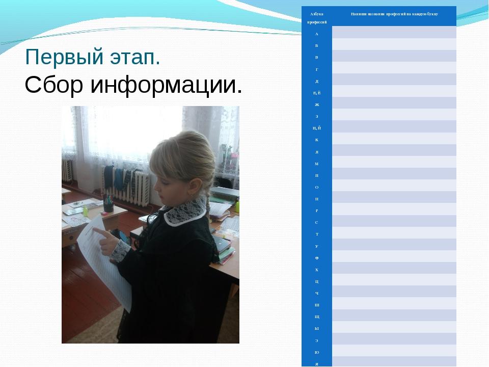 Первый этап. Сбор информации. Азбука профессийНапиши названия профессий на к...