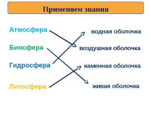 Атмосфера Биосфера Гидросфера Литосфера воздушная оболочка каменная оболочка