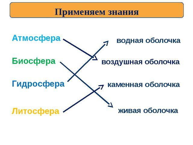 Атмосфера Биосфера Гидросфера Литосфера воздушная оболочка каменная оболочка...