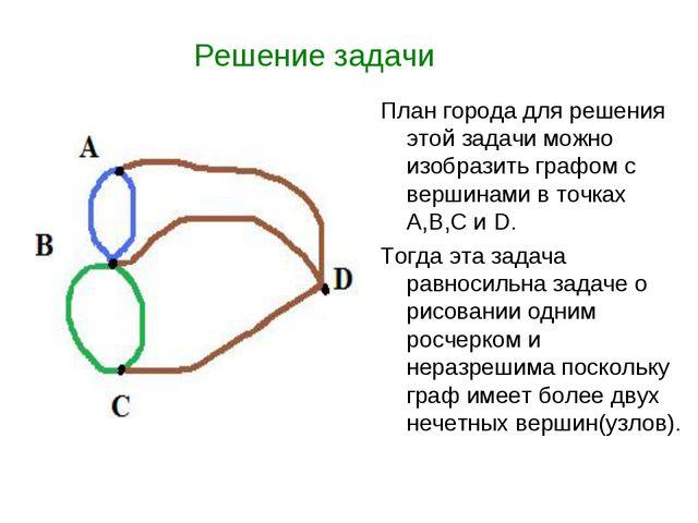 Решение задачи План города для решения этой задачи можно изобразить графом с...