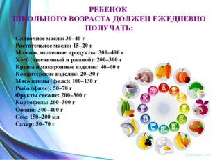 РЕБЕНОК ШКОЛЬНОГО ВОЗРАСТА ДОЛЖЕН ЕЖЕДНЕВНО ПОЛУЧАТЬ: Сливочное масло: 30–40