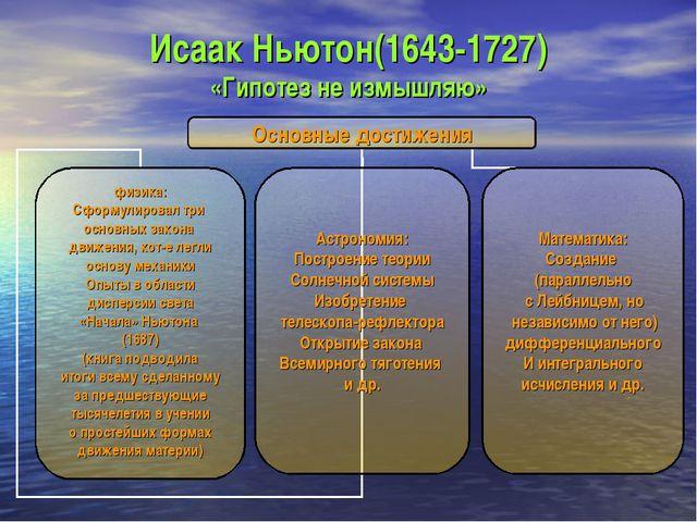 Исаак Ньютон(1643-1727) «Гипотез не измышляю»