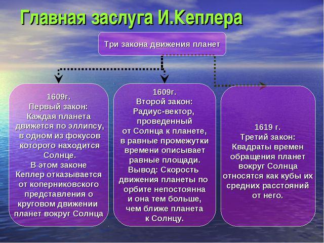 Главная заслуга И.Кеплера