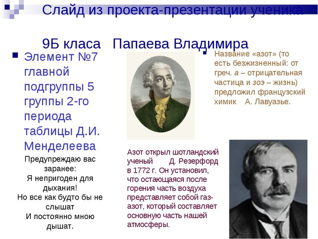 Слайд из проекта-презентации ученика 9Б класа Папаева Владимира Элемент №7 гл...
