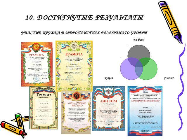 10. ДОСТИГНУТЫЕ РЕЗУЛЬТАТЫ УЧАСТИЕ КРУЖКА В МЕРОПРИЯТИЯХ РАЗЛИЧНОГО УРОВНЯ