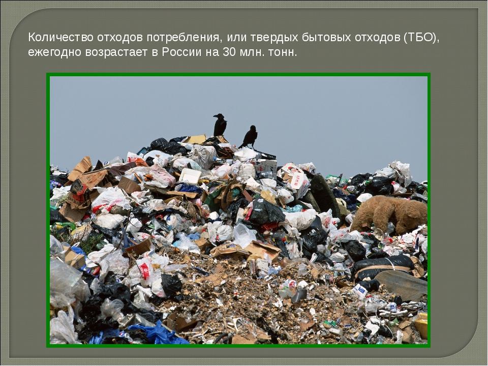 Количество отходов потребления, или твердых бытовых отходов (ТБО), ежегодно в...