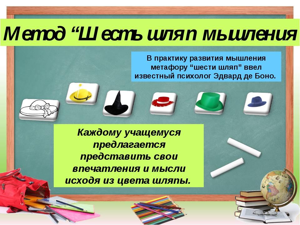 """Метод """"Шесть шляп мышления"""" В практику развития мышления метафору """"шести шляп..."""