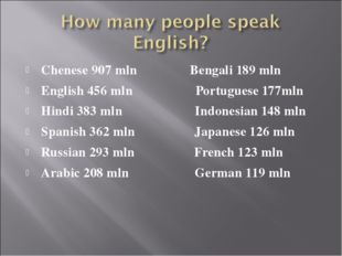 Chenese 907 mln Bengali 189 mln English 456 mln Portuguese 177mln Hindi 383 m