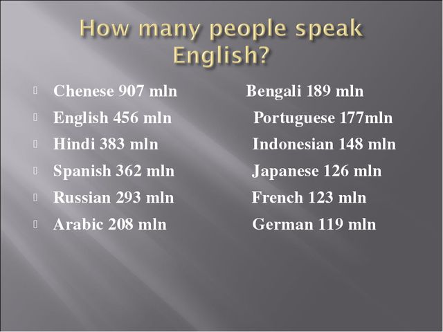 Chenese 907 mln Bengali 189 mln English 456 mln Portuguese 177mln Hindi 383 m...