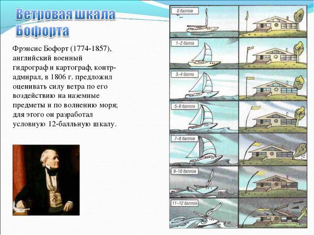 Фрэнсис Бофорт (1774-1857), английский военный гидрограф и картограф, контр-а...