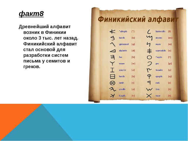 Древнейший алфавит возник в Финикии около 3 тыс. лет назад. Финикийский алфав...