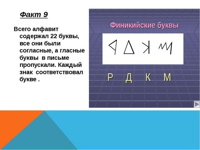 Всего алфавит содержал 22 буквы, все они были согласные, а гласные буквы в пи...