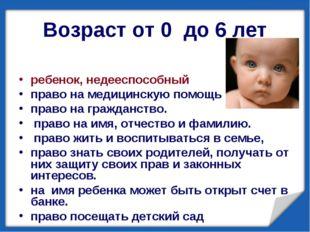 Возраст от 0 до 6 лет ребенок, недееспособный право на медицинскую помощь пра
