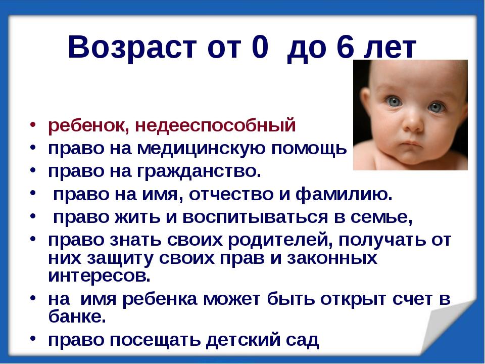 Возраст от 0 до 6 лет ребенок, недееспособный право на медицинскую помощь пра...