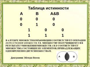 Таблица истинности  А В А&В  0 0 0  0 1 0 1 0 0 1 1
