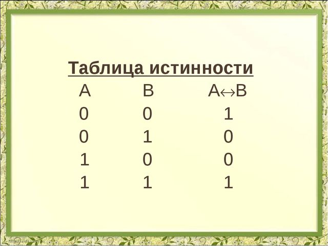 Таблица истинности  А В АВ  0 0 1  0 1 0 1 0 0 1 1 1