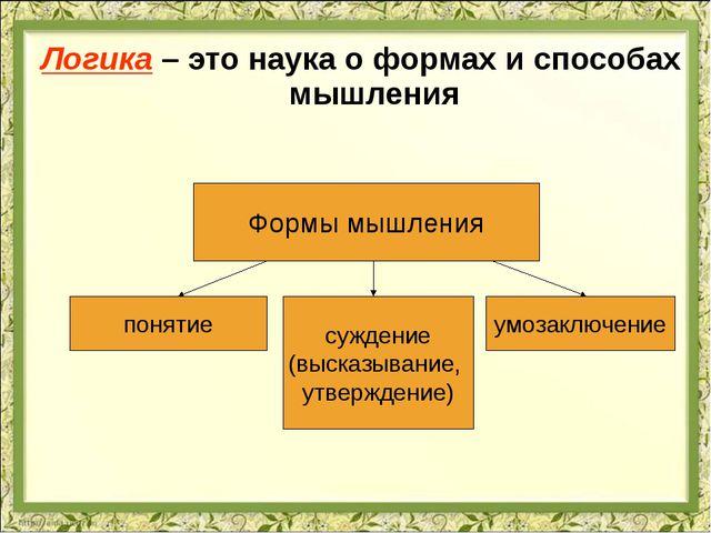Логика – это наука о формах и способах мышления Формы мышления понятие сужден...