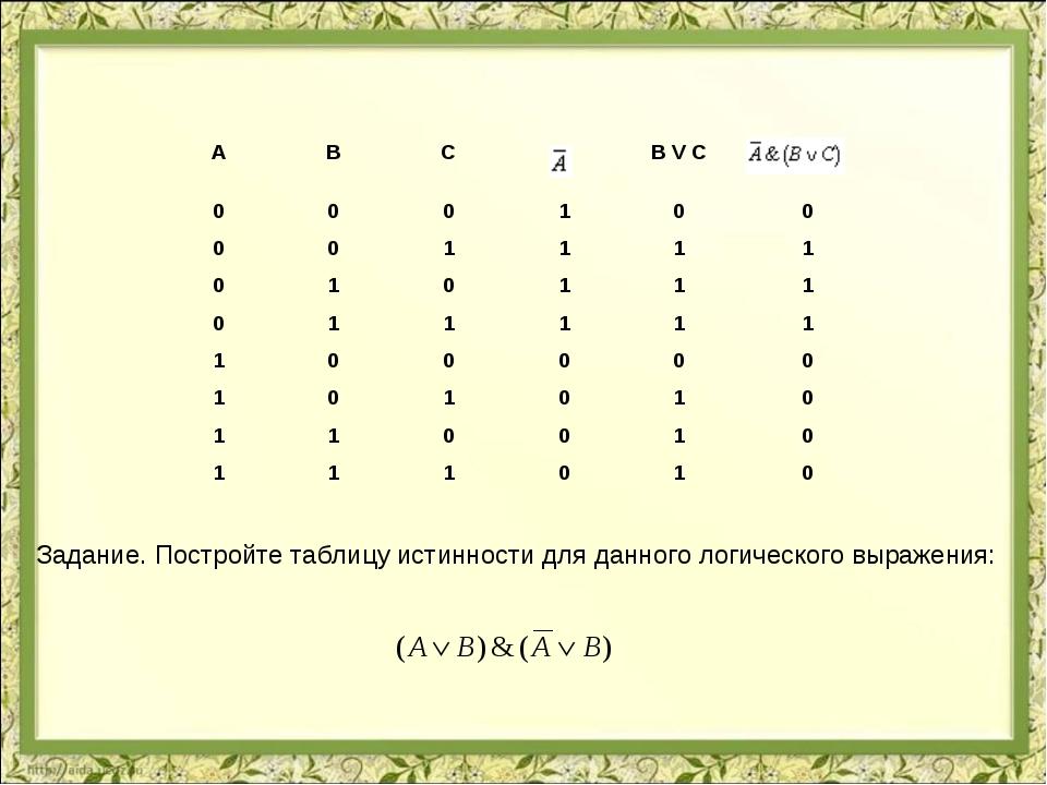 Задание. Постройте таблицу истинности для данного логического выражения: AB...