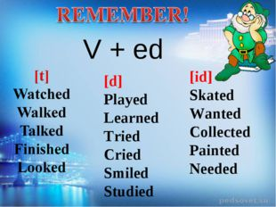 V + ed [d] Played Learned Tried Cried Smiled Studied [id] Skated Wanted Colle