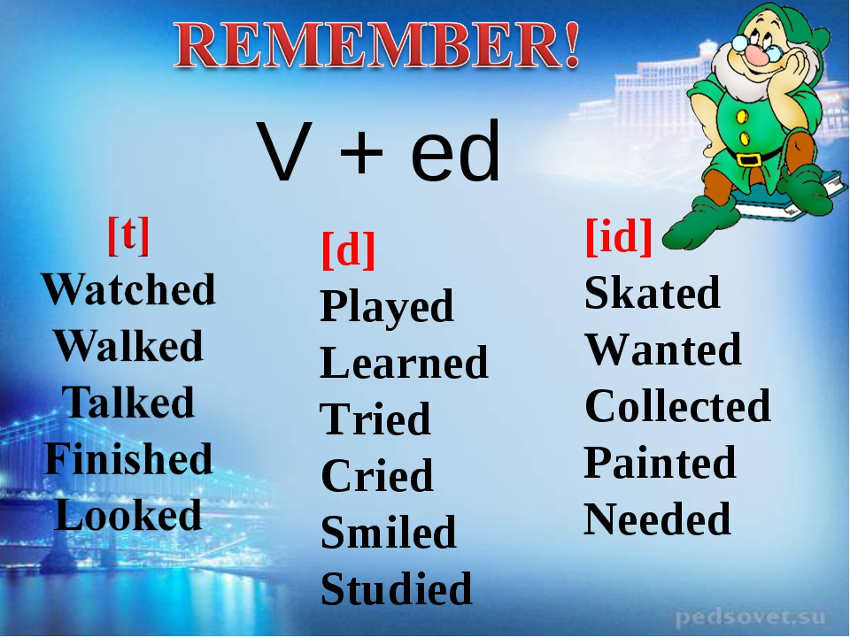 V + ed [d] Played Learned Tried Cried Smiled Studied [id] Skated Wanted Colle...