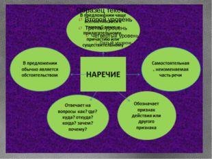 Составление синквейна Русский язык Великий, могучий, меткий. Сближает, обучае