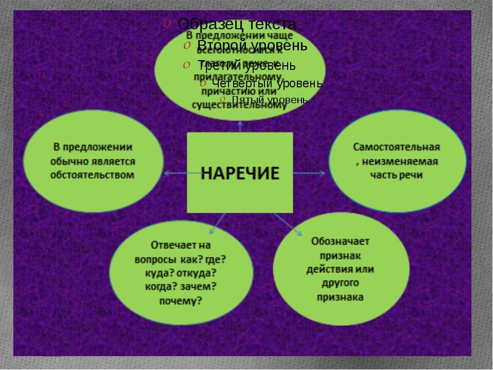 Составление синквейна Русский язык Великий, могучий, меткий. Сближает, обучае...