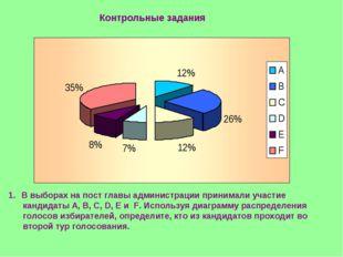 Контрольные задания В выборах на пост главы администрации принимали участие к