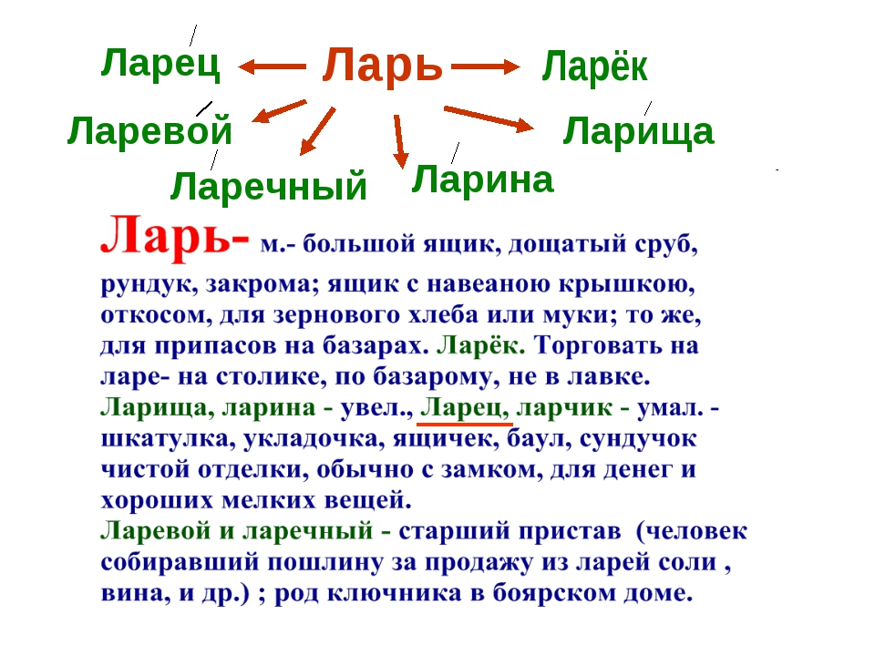 Ларь Ларёк Ларища Ларина Ларец Ларевой Ларечный
