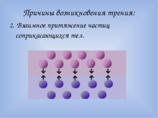 Причины возникновения трения: 2. Взаимное притяжение частиц соприкасающихся т