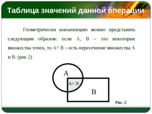 Таблица значений данной операции Геометрически конъюнкцию можно представить