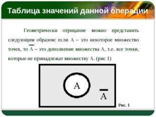 Таблица значений данной операции Геометрически отрицание можно представить с