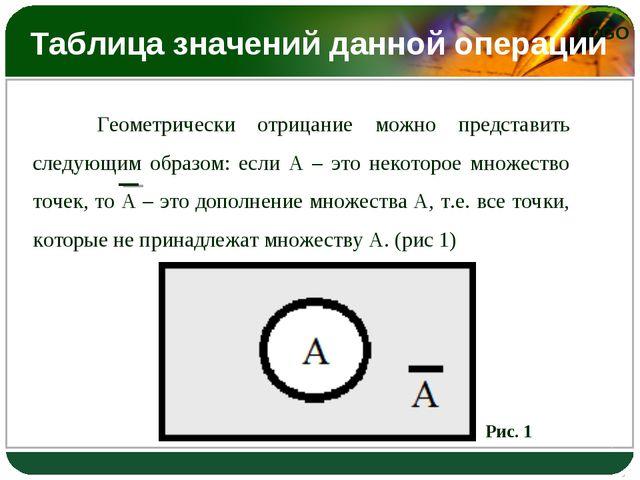 Таблица значений данной операции Геометрически отрицание можно представить с...