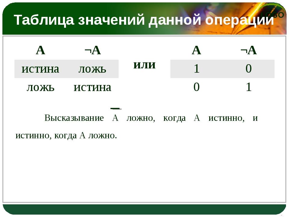 Таблица значений данной операции Высказывание А ложно, когда А истинно, и ис...