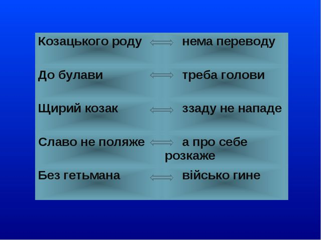 Козацького роду нема переводу До булави  треба голови Щирий козак ззаду не...