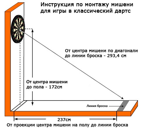 http://www.cliff-market.ru/content/cdid_79/images/darts-pravila-igry.jpg