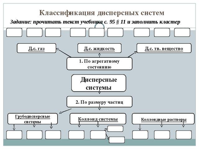 Классификация дисперсных систем Дисперсные системы 1. По агрегатному состояни...