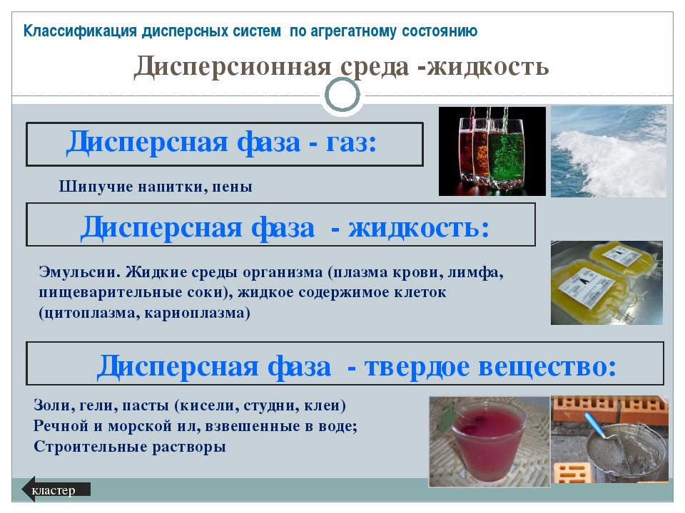 Классификация дисперсных систем (в зависимости от размеров частиц) и растворо...