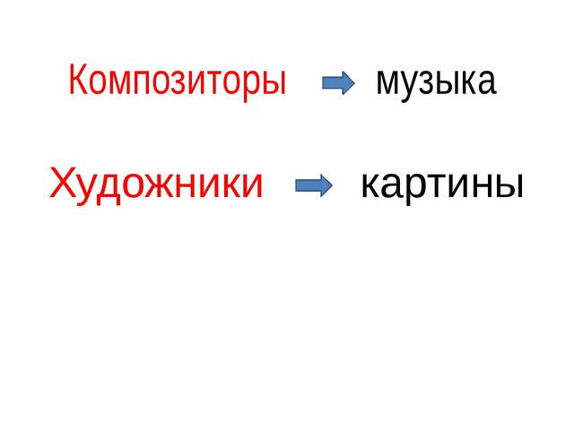 Композиторы музыка Художники картины