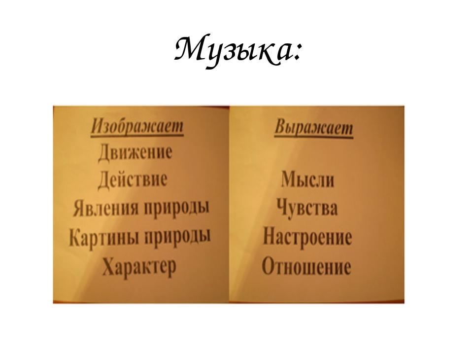 Музыка: