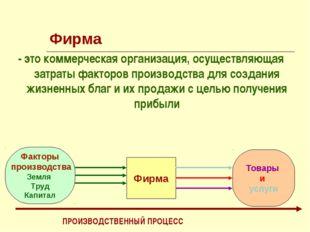 Фирма - это коммерческая организация, осуществляющая затраты факторов произво
