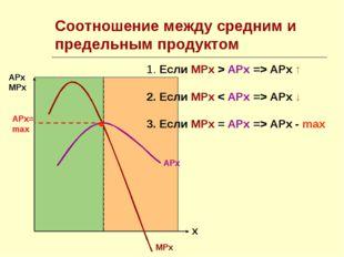 Соотношение между средним и предельным продуктом  АРх МРх Х АРх МРх ● 1. Есл
